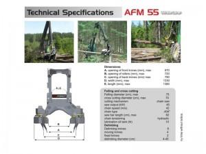 AFM tuote-esitteet